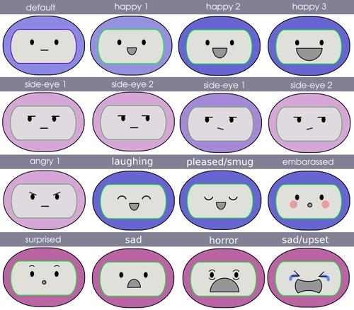 Simular Emoções em Robôs II