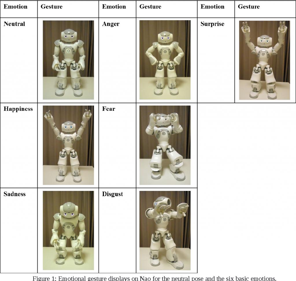 Meet Pepper, the Friendly Humanoid Robot